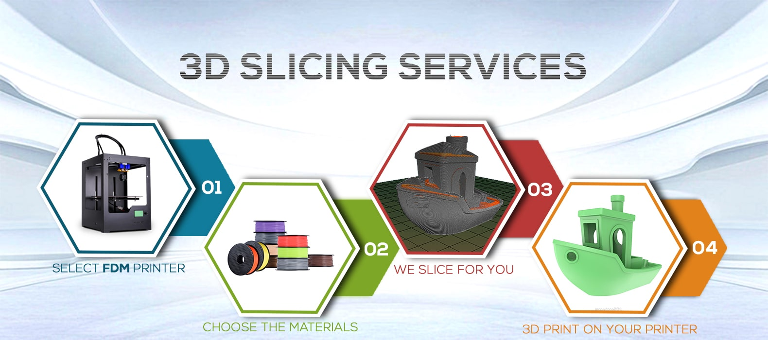 additive-manufacturing-3d-slicing-services