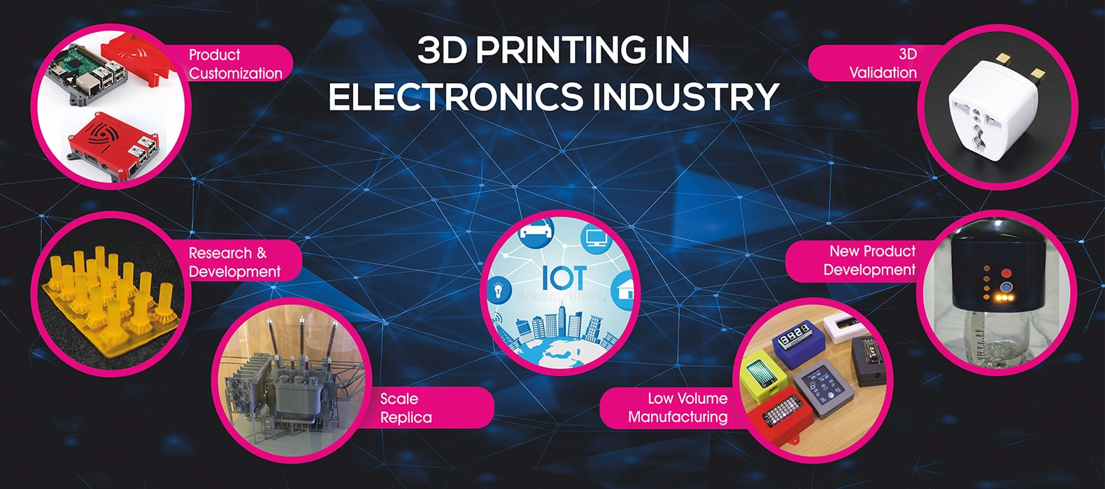 3dprinting-electronics-applications-additive-manufacturing-3dprinting-services